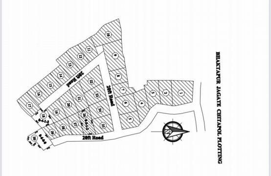 Plotted Land on Sale: भक्तपुर जगातेमा प्लटिङ्गका जग्गा बिक्रीमा
